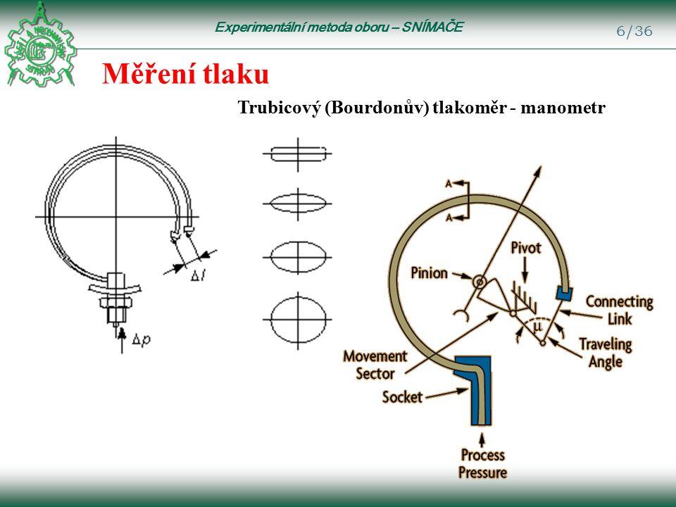 Experimentální metoda oboru – SNÍMAČE 6/36 Měření tlaku Trubicový (Bourdonův) tlakoměr - manometr