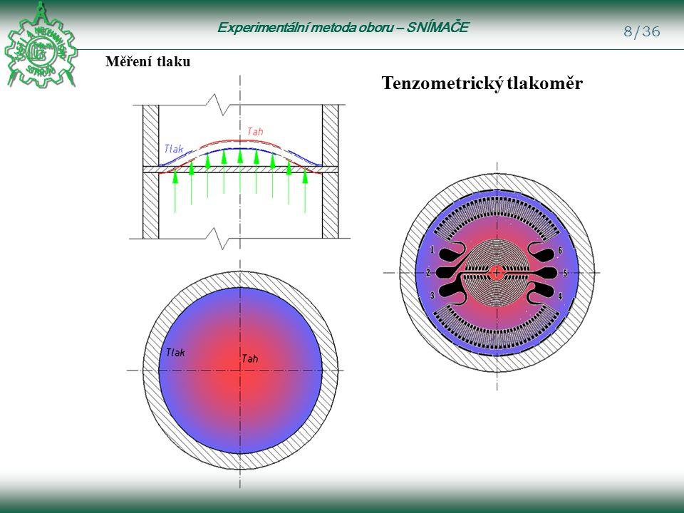 Experimentální metoda oboru – SNÍMAČE 8/36 Měření tlaku Tenzometrický tlakoměr