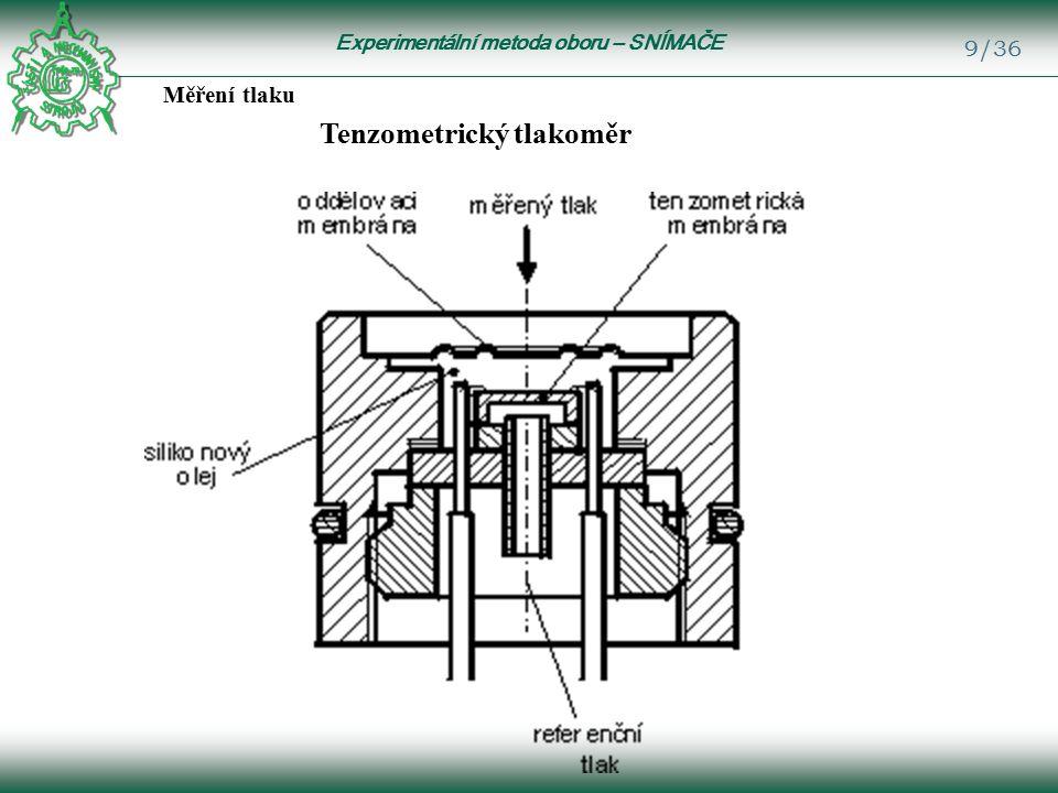 Experimentální metoda oboru – SNÍMAČE 9/36 Měření tlaku Tenzometrický tlakoměr