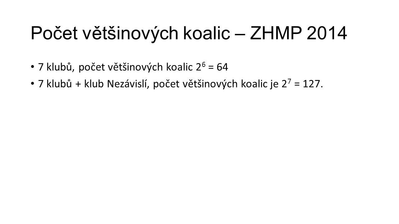 Počet většinových koalic – ZHMP 2014 7 klubů, počet většinových koalic 2 6 = 64 7 klubů + klub Nezávislí, počet většinových koalic je 2 7 = 127.