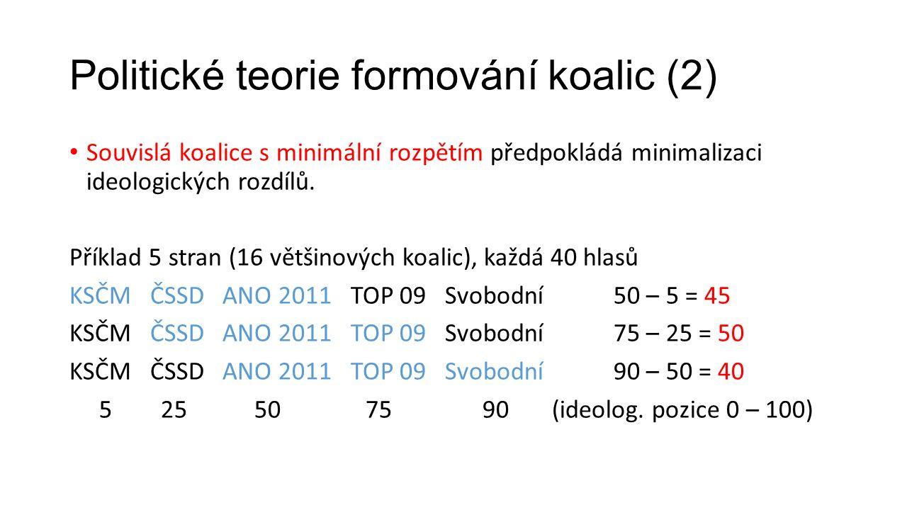 Politické teorie formování koalic (2) Souvislá koalice s minimální rozpětím předpokládá minimalizaci ideologických rozdílů.