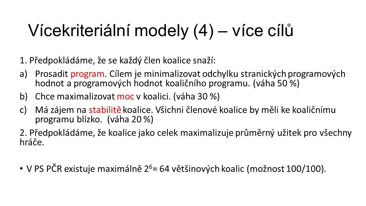 Vícekriteriální modely (4) – více cílů 1.