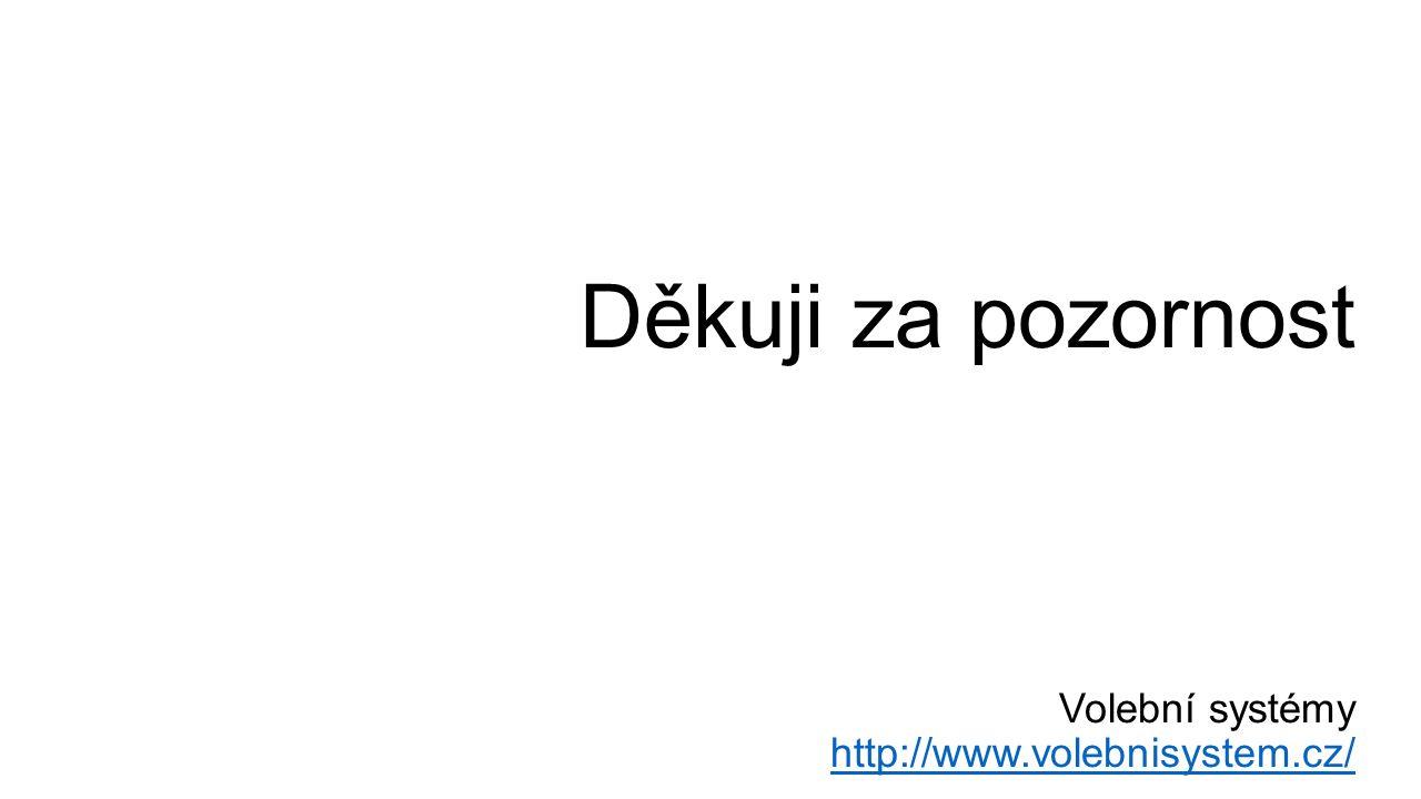 Děkuji za pozornost Volební systémy http://www.volebnisystem.cz/ http://www.volebnisystem.cz/