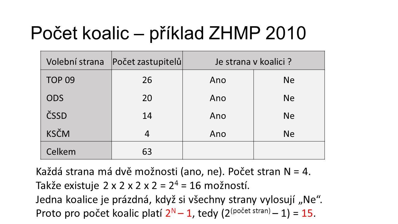 Počet koalic – příklad ZHMP 2010 Volební stranaPočet zastupitelůJe strana v koalici .