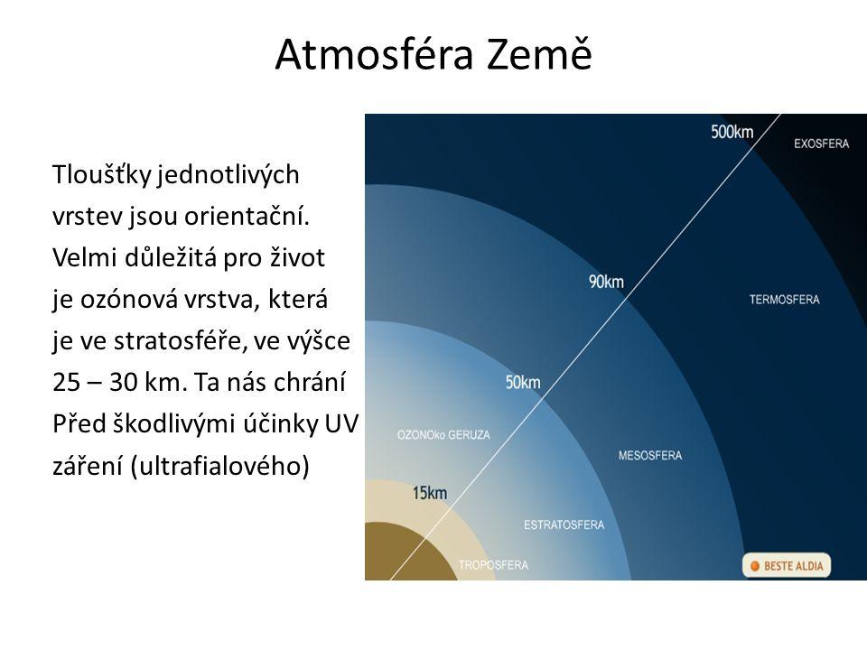 Atmosféra Země Tloušťky jednotlivých vrstev jsou orientační.