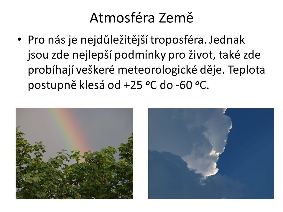 Atmosféra Země Pro nás je nejdůležitější troposféra.