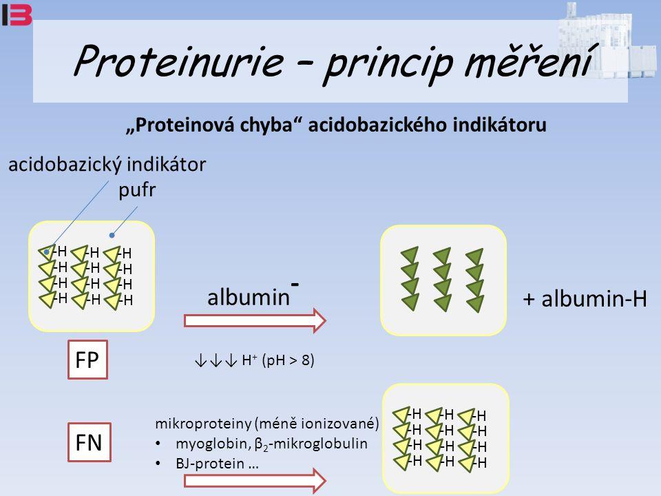 """Proteinurie – princip měření -H albumin - + albumin-H pufr acidobazický indikátor ↓↓↓ H + (pH > 8) FP FN mikroproteiny (méně ionizované) myoglobin, β 2 -mikroglobulin BJ-protein … -H """"Proteinová chyba acidobazického indikátoru"""