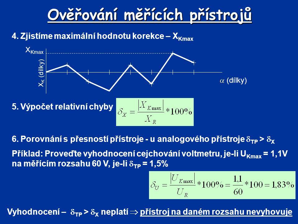 Ověřování měřících přístrojů 4.Zjistíme maximální hodnotu korekce – X Kmax 5.Výpočet relativní chyby  (dílky) X K (dílky) X Kmax 6.Porovnání s přesností přístroje - u analogového přístroje  TP >  X Příklad: Proveďte vyhodnocení cejchování voltmetru, je-li U Kmax = 1,1V na měřícím rozsahu 60 V, je-li  TP = 1,5% Vyhodnocení –  TP >  X neplatí  přístroj na daném rozsahu nevyhovuje