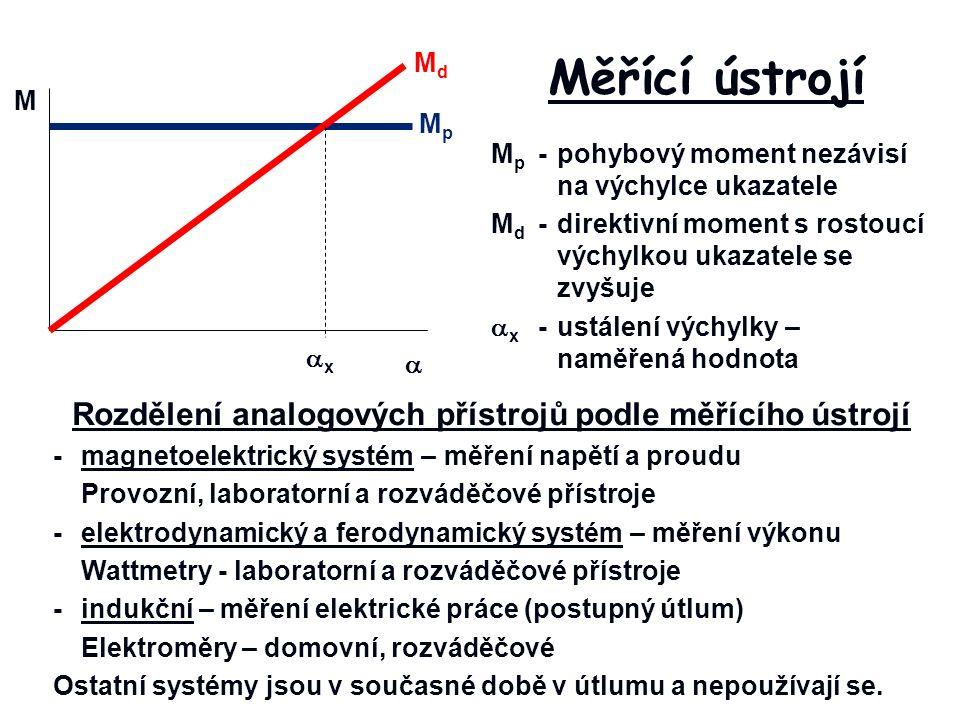 Měřící ústrojí M p -pohybový moment nezávisí na výchylce ukazatele M d -direktivní moment s rostoucí výchylkou ukazatele se zvyšuje  x -ustálení výchylky – naměřená hodnota M  MpMp MdMd xx Rozdělení analogových přístrojů podle měřícího ústrojí -magnetoelektrický systém – měření napětí a proudu Provozní, laboratorní a rozváděčové přístroje -elektrodynamický a ferodynamický systém – měření výkonu Wattmetry - laboratorní a rozváděčové přístroje -indukční – měření elektrické práce (postupný útlum) Elektroměry – domovní, rozváděčové Ostatní systémy jsou v současné době v útlumu a nepoužívají se.