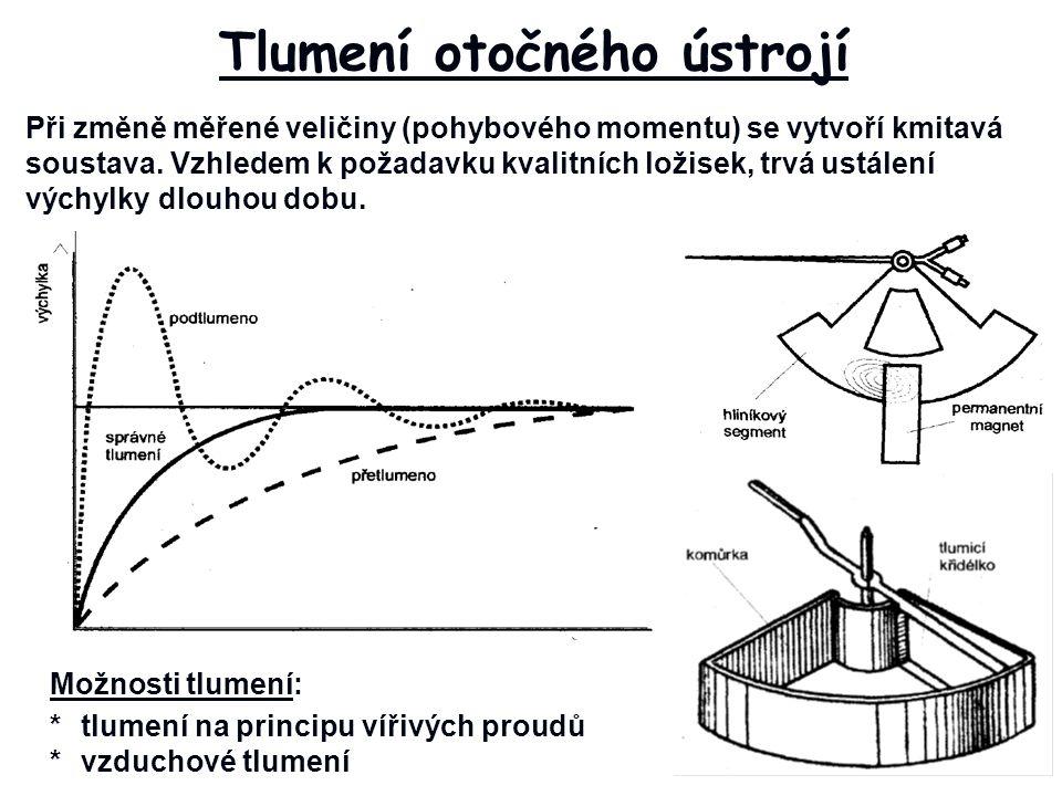 Tlumení otočného ústrojí Při změně měřené veličiny (pohybového momentu) se vytvoří kmitavá soustava.