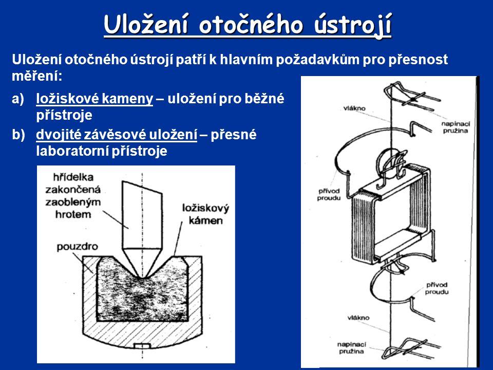 Uložení otočného ústrojí Uložení otočného ústrojí patří k hlavním požadavkům pro přesnost měření: a)ložiskové kameny – uložení pro běžné přístroje b)dvojité závěsové uložení – přesné laboratorní přístroje