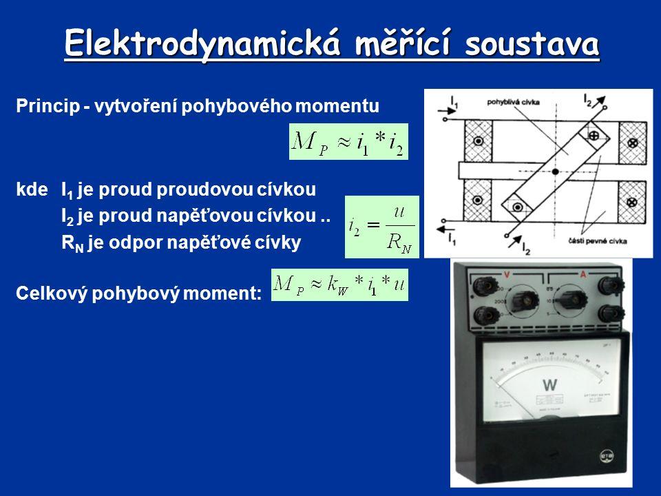 Elektrodynamická měřící soustava Princip - vytvoření pohybového momentu kde I 1 je proud proudovou cívkou I 2 je proud napěťovou cívkou..