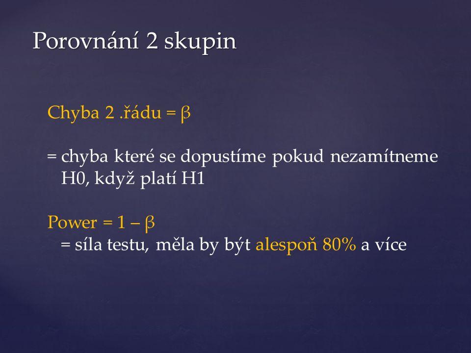 Porovnání 2 skupin Chyba 2.řádu = β = chyba které se dopustíme pokud nezamítneme H0, když platí H1 Power = 1 – β = síla testu, měla by být alespoň 80% a více