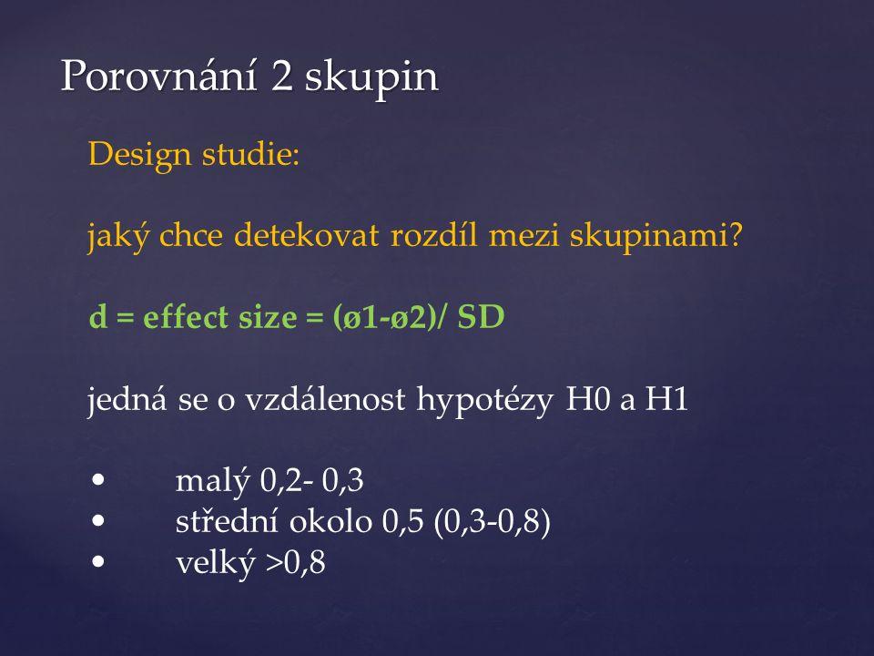 Porovnání 2 skupin Design studie: jaký chce detekovat rozdíl mezi skupinami.