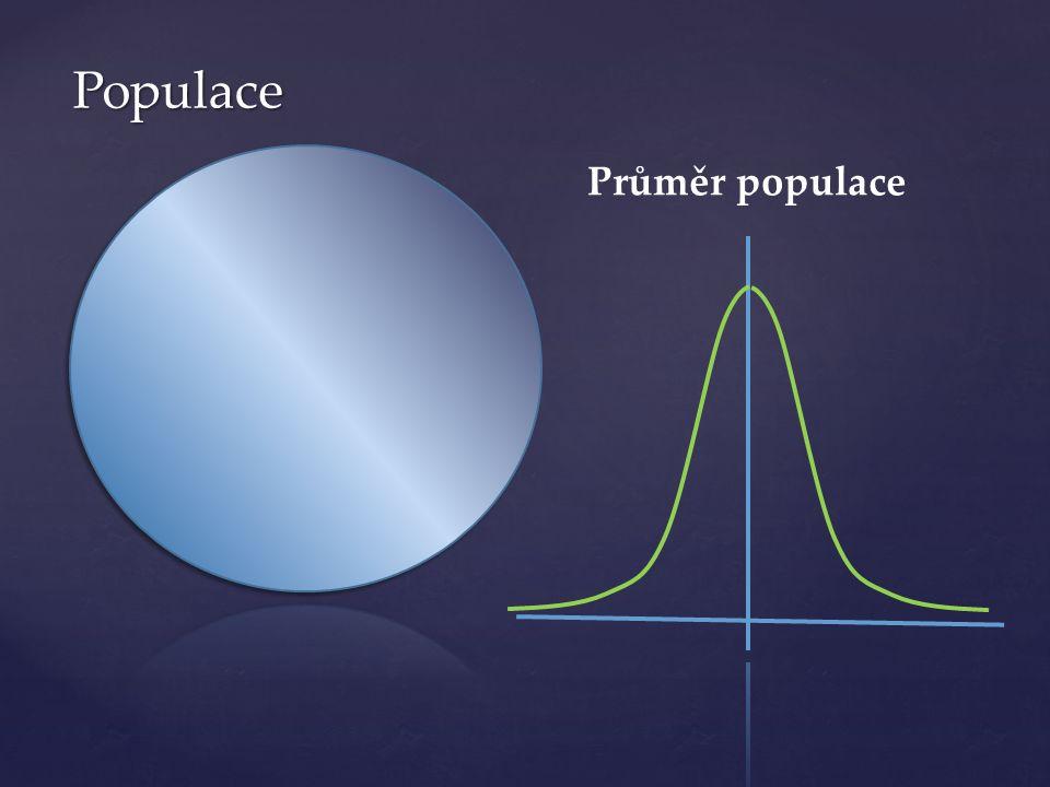 Populace Průměr populace