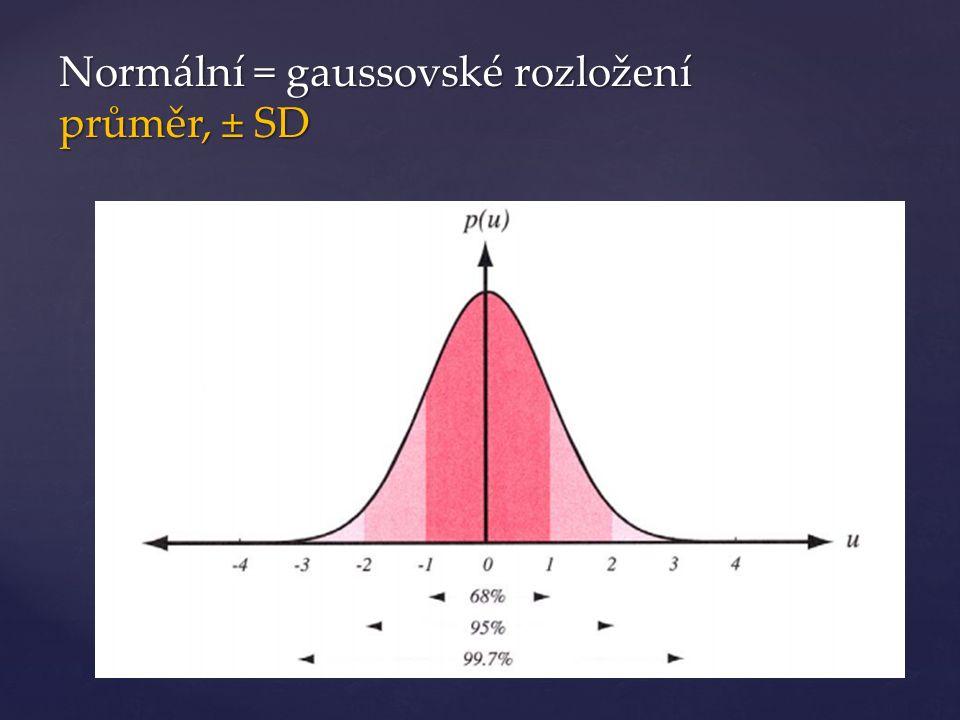 Normální = gaussovské rozložení průměr, ± SD