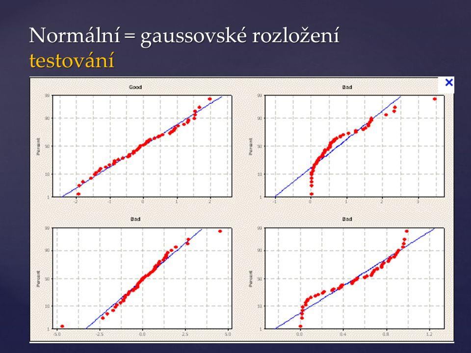 Normální = gaussovské rozložení testování