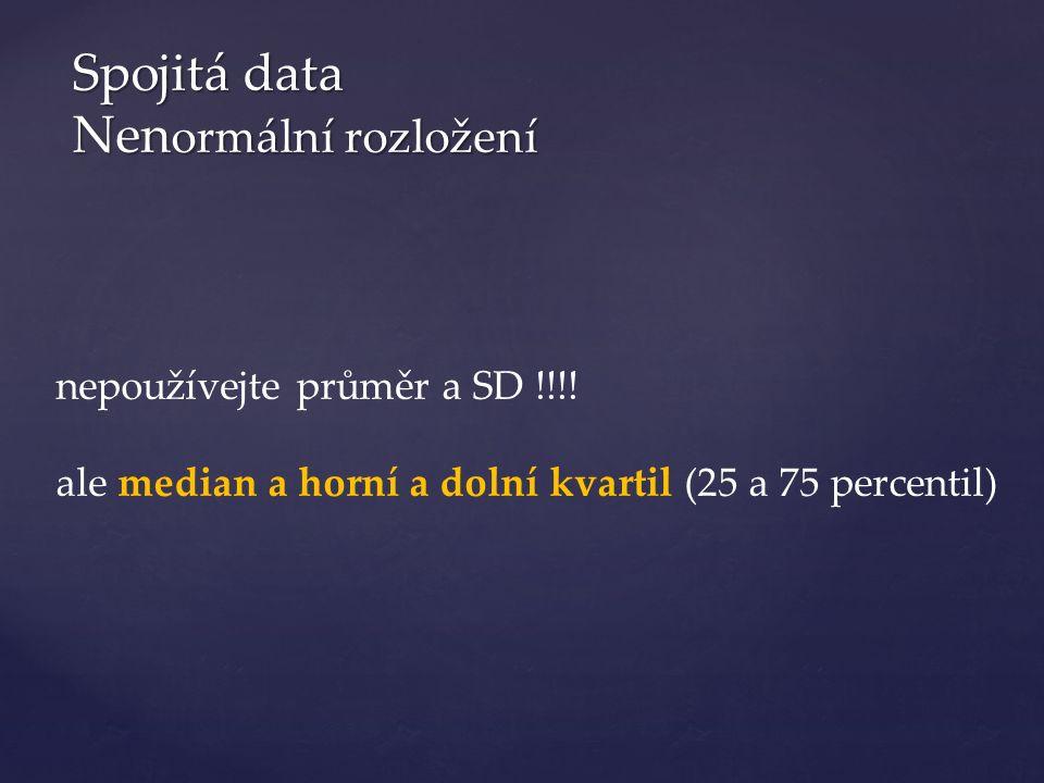 Spojitá data Nen ormální rozložení nepoužívejte průměr a SD !!!.