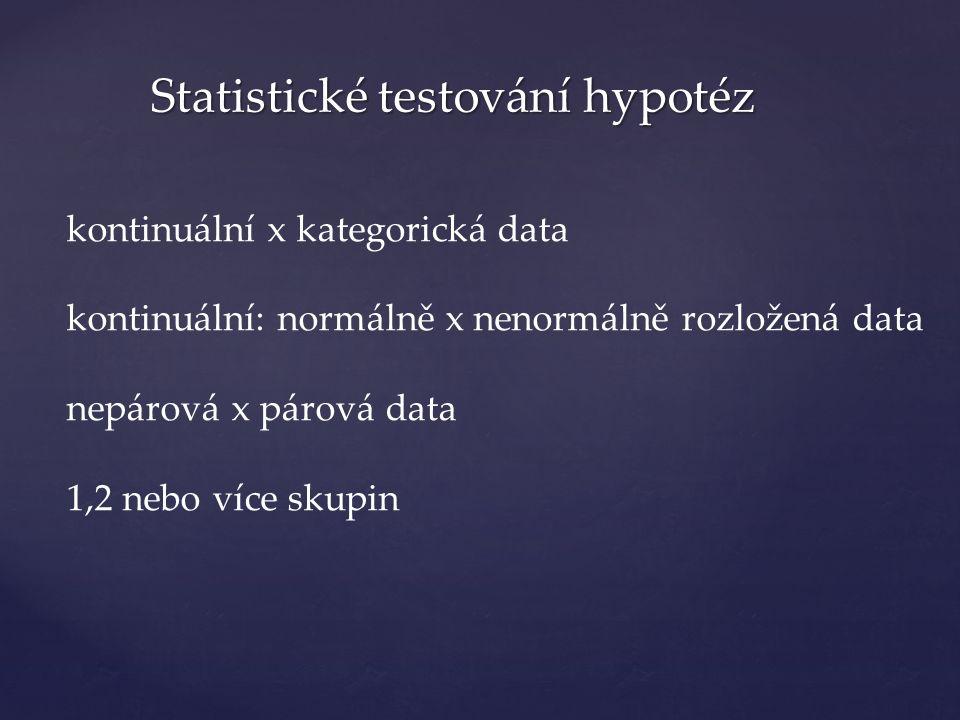 Statistické testování hypotéz kontinuální x kategorická data kontinuální: normálně x nenormálně rozložená data nepárová x párová data 1,2 nebo více skupin