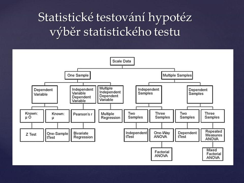 Statistické testování hypotéz výběr statistického testu