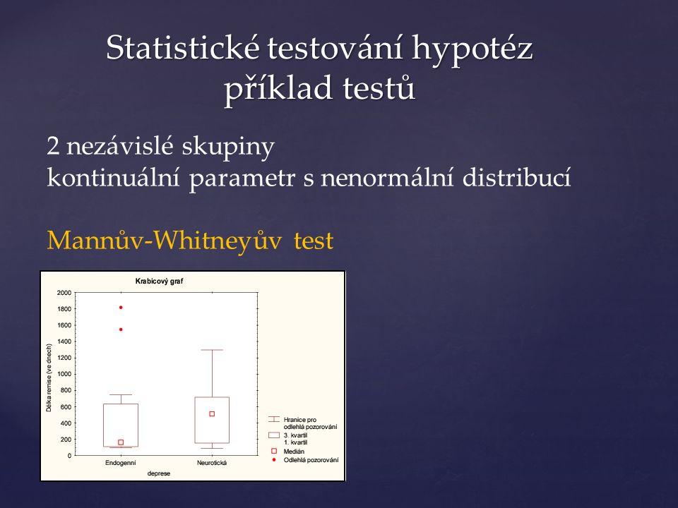 Statistické testování hypotéz příklad testů 2 nezávislé skupiny kontinuální parametr s nenormální distribucí Mannův-Whitneyův test