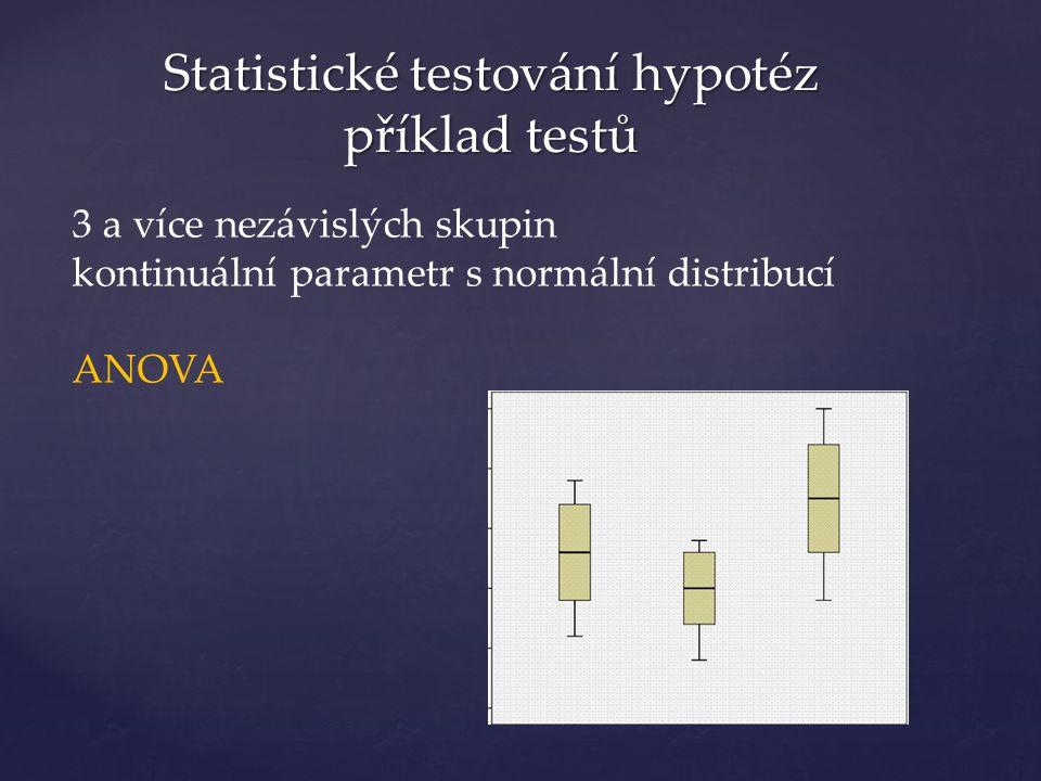 Statistické testování hypotéz příklad testů 3 a více nezávislých skupin kontinuální parametr s normální distribucí ANOVA