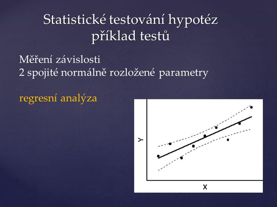 Statistické testování hypotéz příklad testů Měření závislosti 2 spojité normálně rozložené parametry regresní analýza