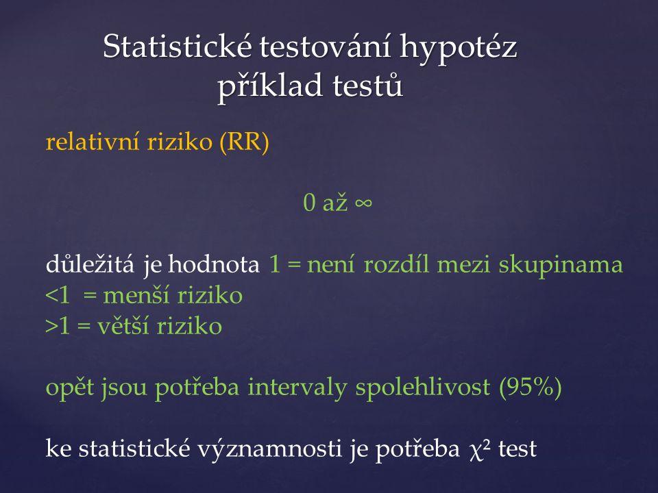Statistické testování hypotéz příklad testů relativní riziko (RR) 0 až ∞ důležitá je hodnota 1 = není rozdíl mezi skupinama <1 = menší riziko >1 = větší riziko opět jsou potřeba intervaly spolehlivost (95%) ke statistické významnosti je potřeba χ² test