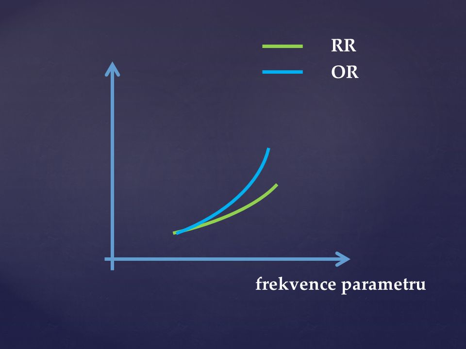 OR RR frekvence parametru