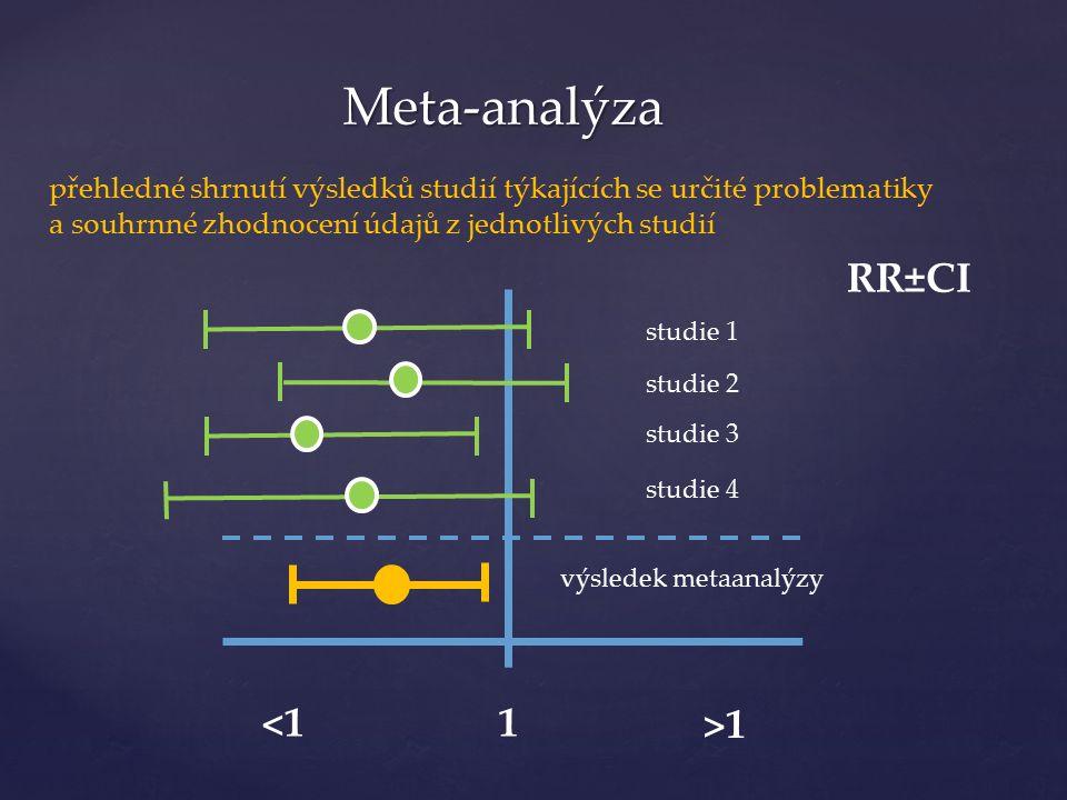 Meta-analýza přehledné shrnutí výsledků studií týkajících se určité problematiky a souhrnné zhodnocení údajů z jednotlivých studií 1<1<1 >1>1 RR±CI studie 1 studie 2 studie 3 studie 4 výsledek metaanalýzy