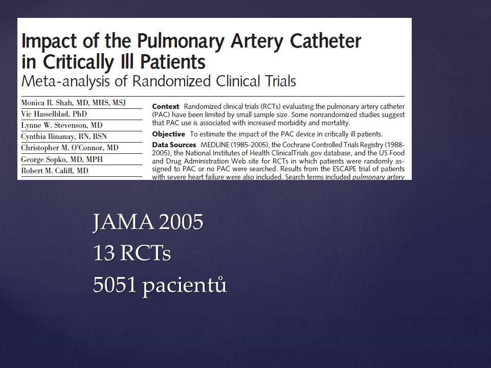 JAMA 2005 13 RCTs 5051 pacientů