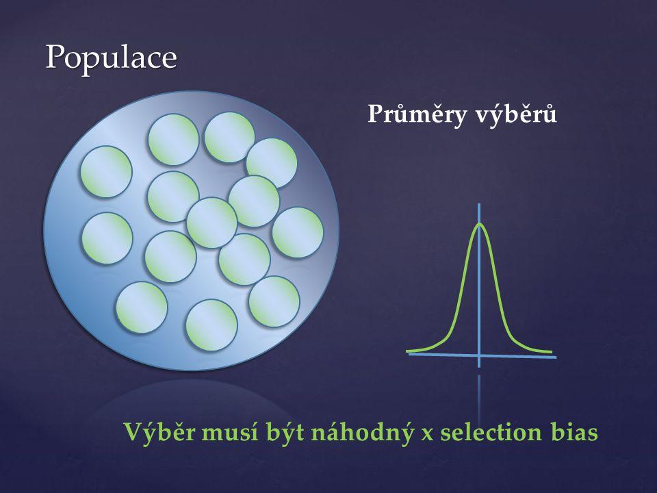 Populace Výběr musí být náhodný x selection bias