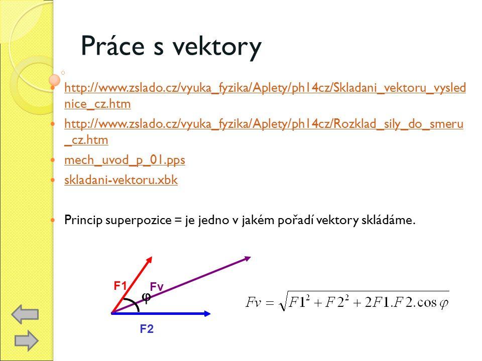 Práce s vektory http://www.zslado.cz/vyuka_fyzika/Aplety/ph14cz/Skladani_vektoru_vysled nice_cz.htm http://www.zslado.cz/vyuka_fyzika/Aplety/ph14cz/Skladani_vektoru_vysled nice_cz.htm http://www.zslado.cz/vyuka_fyzika/Aplety/ph14cz/Rozklad_sily_do_smeru _cz.htm http://www.zslado.cz/vyuka_fyzika/Aplety/ph14cz/Rozklad_sily_do_smeru _cz.htm mech_uvod_p_01.pps skladani-vektoru.xbk Princip superpozice = je jedno v jakém pořadí vektory skládáme.