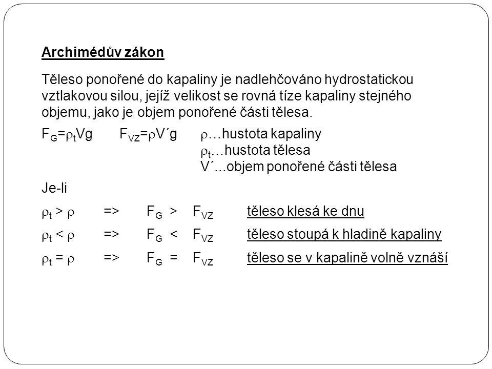 Archimédův zákon Těleso ponořené do kapaliny je nadlehčováno hydrostatickou vztlakovou silou, jejíž velikost se rovná tíze kapaliny stejného objemu, j