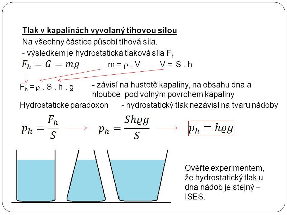Tlak v kapalinách vyvolaný tíhovou silou Na všechny částice působí tíhová síla. - výsledkem je hydrostatická tlaková síla F h m = - závisí na hustotě