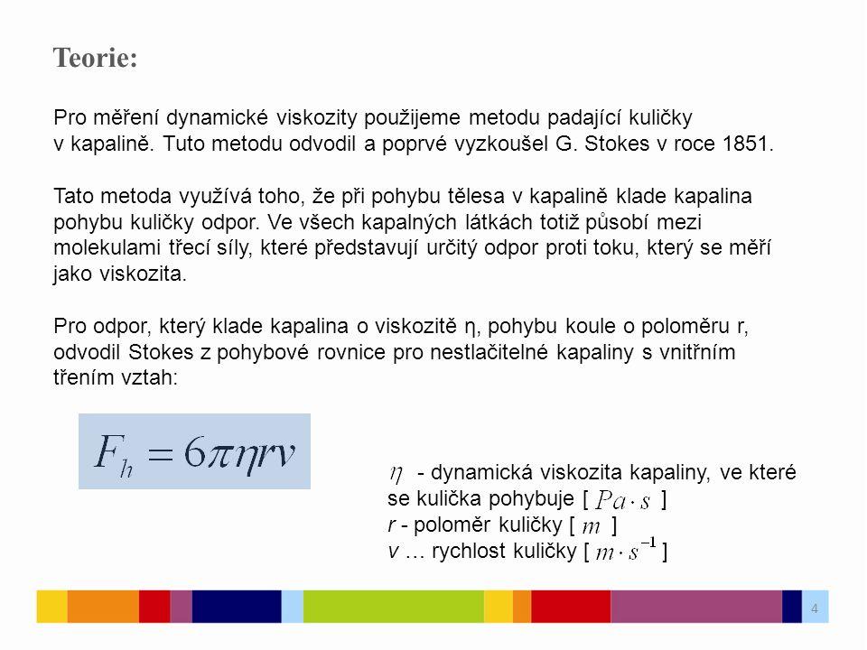 Teorie: Pro měření dynamické viskozity použijeme metodu padající kuličky v kapalině.