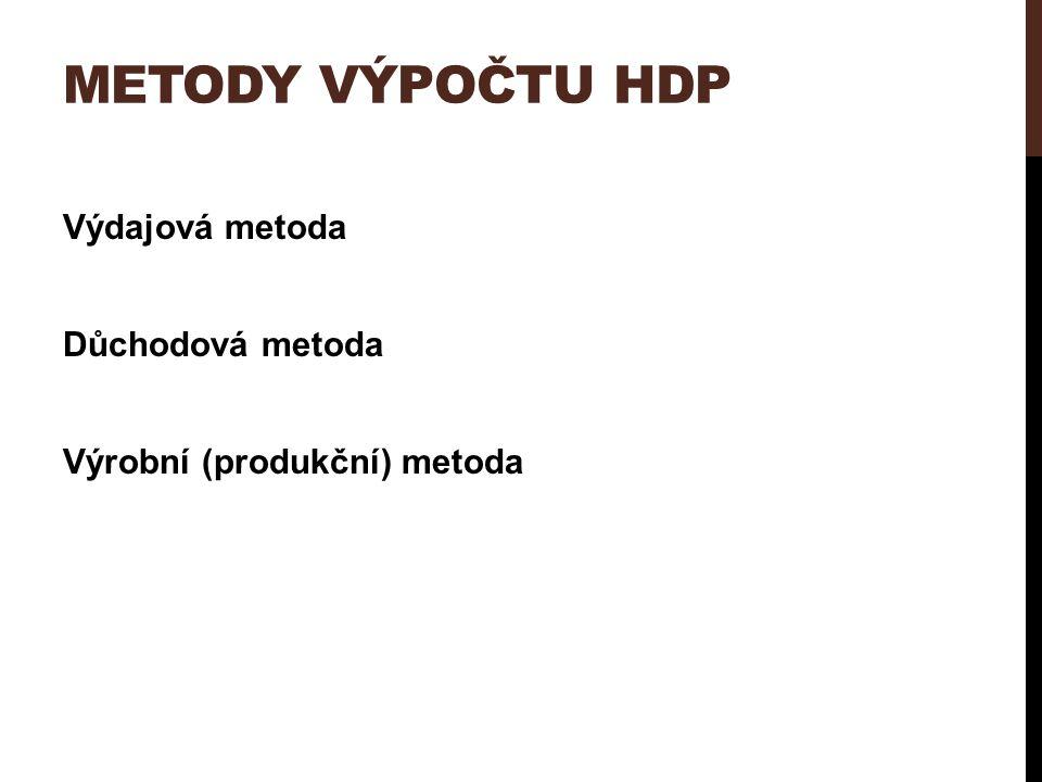 METODY VÝPOČTU HDP Výdajová metoda Důchodová metoda Výrobní (produkční) metoda