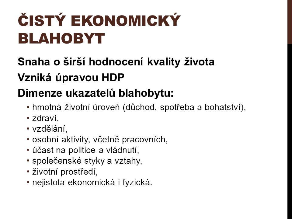 ČISTÝ EKONOMICKÝ BLAHOBYT Snaha o širší hodnocení kvality života Vzniká úpravou HDP Dimenze ukazatelů blahobytu: hmotná životní úroveň (důchod, spotřeba a bohatství), zdraví, vzdělání, osobní aktivity, včetně pracovních, účast na politice a vládnutí, společenské styky a vztahy, životní prostředí, nejistota ekonomická i fyzická.