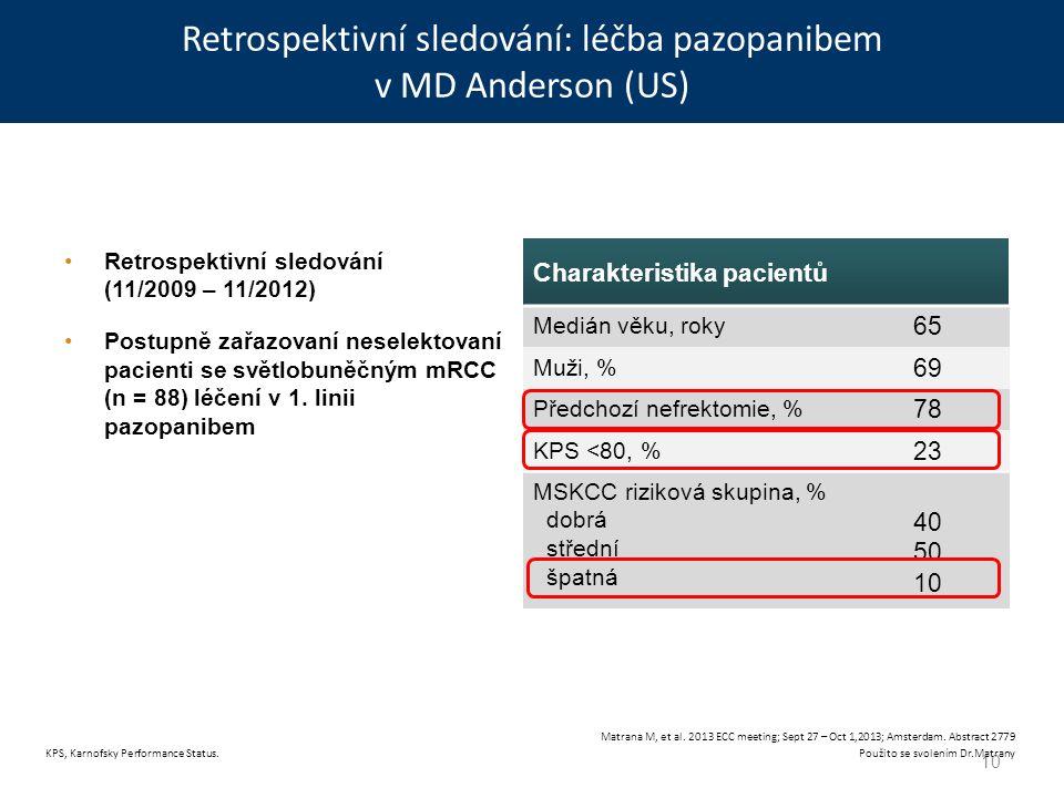 Retrospektivní sledování: léčba pazopanibem v MD Anderson (US) 10 KPS, Karnofsky Performance Status.