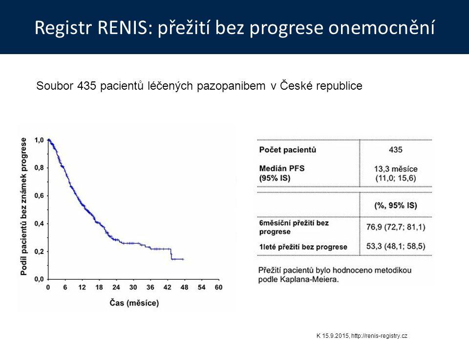 Registr RENIS: přežití bez progrese onemocnění Soubor 435 pacientů léčených pazopanibem v České republice K 15.9.2015, http://renis-registry.cz