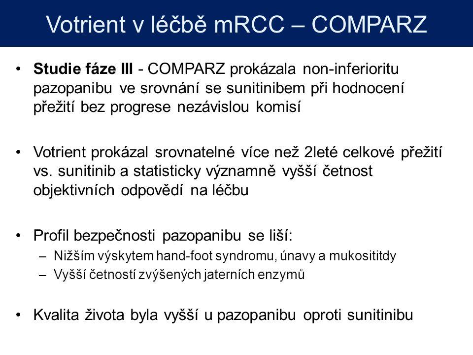 Votrient v léčbě mRCC – COMPARZ Studie fáze III - COMPARZ prokázala non-inferioritu pazopanibu ve srovnání se sunitinibem při hodnocení přežití bez progrese nezávislou komisí Votrient prokázal srovnatelné více než 2leté celkové přežití vs.