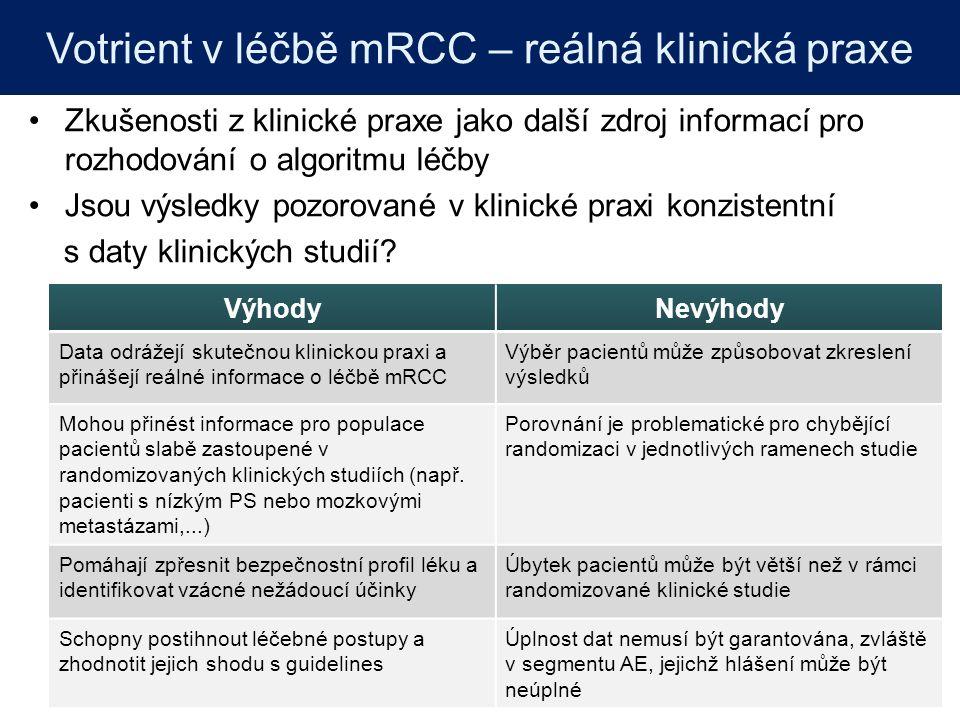 Votrient v léčbě mRCC – reálná klinická praxe Zkušenosti z klinické praxe jako další zdroj informací pro rozhodování o algoritmu léčby Jsou výsledky pozorované v klinické praxi konzistentní s daty klinických studií.