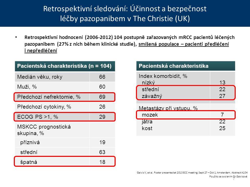 Retrospektivní sledování: Účinnost a bezpečnost léčby pazopanibem v The Christie (UK) Retrospektivní hodnocení (2006-2012) 104 postupně zařazovaných mRCC pacientů léčených pazopanibem (27% z nich během klinické studie), smíšená populace – pacienti předléčení i nepředléčení 7 Galvis V, et al.
