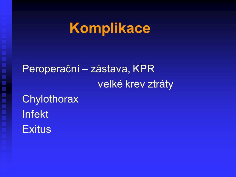 Peroperační – zástava, KPR velké krev ztráty Chylothorax Infekt Exitus Komplikace