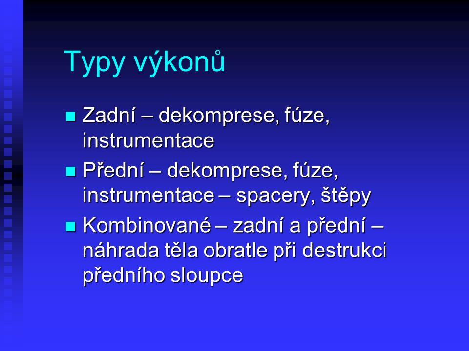 Typy výkonů Zadní – dekomprese, fúze, instrumentace Zadní – dekomprese, fúze, instrumentace Přední – dekomprese, fúze, instrumentace – spacery, štěpy