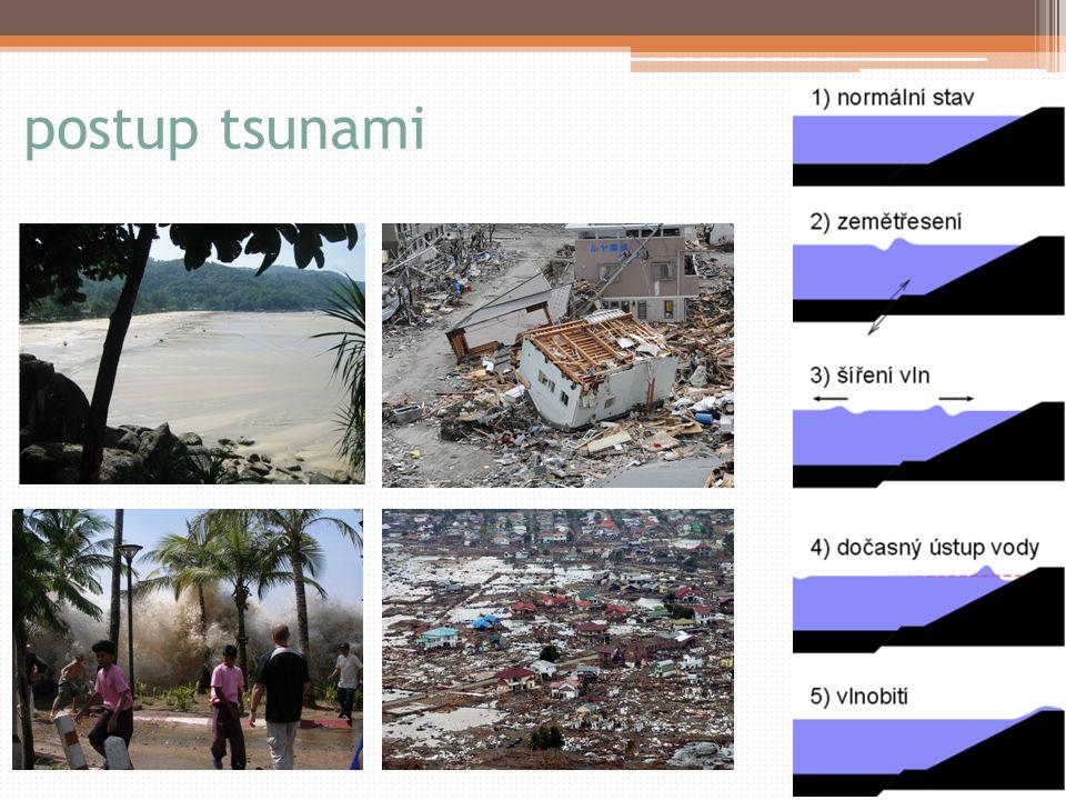 postup tsunami