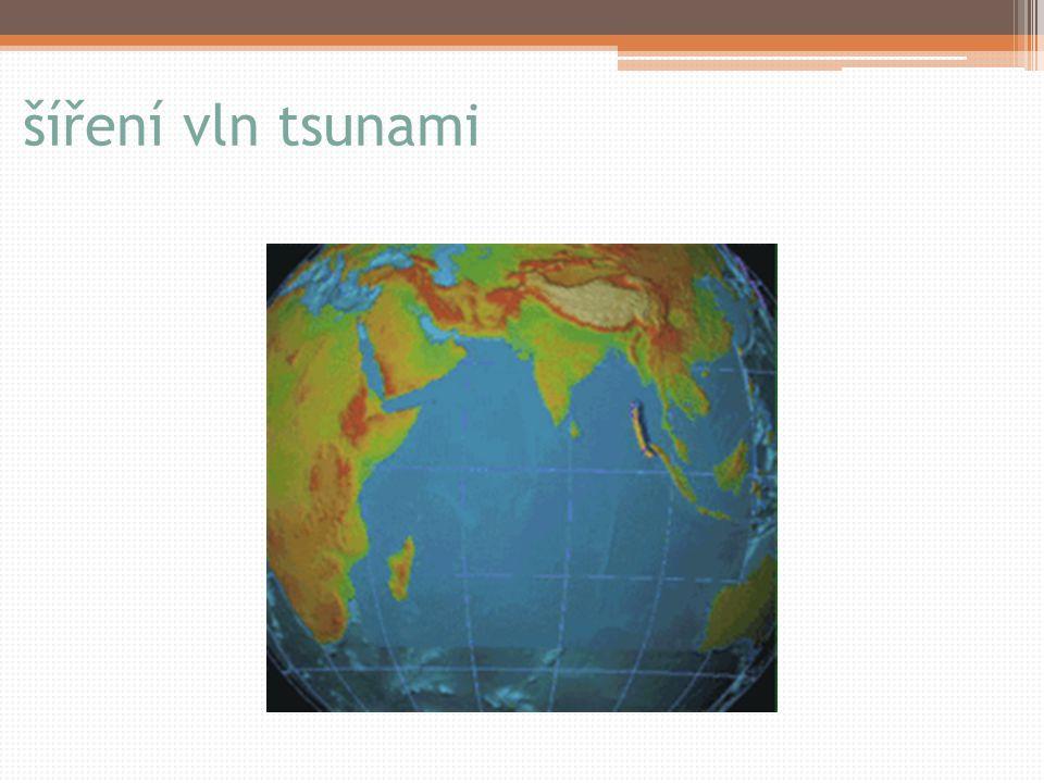 šíření vln tsunami
