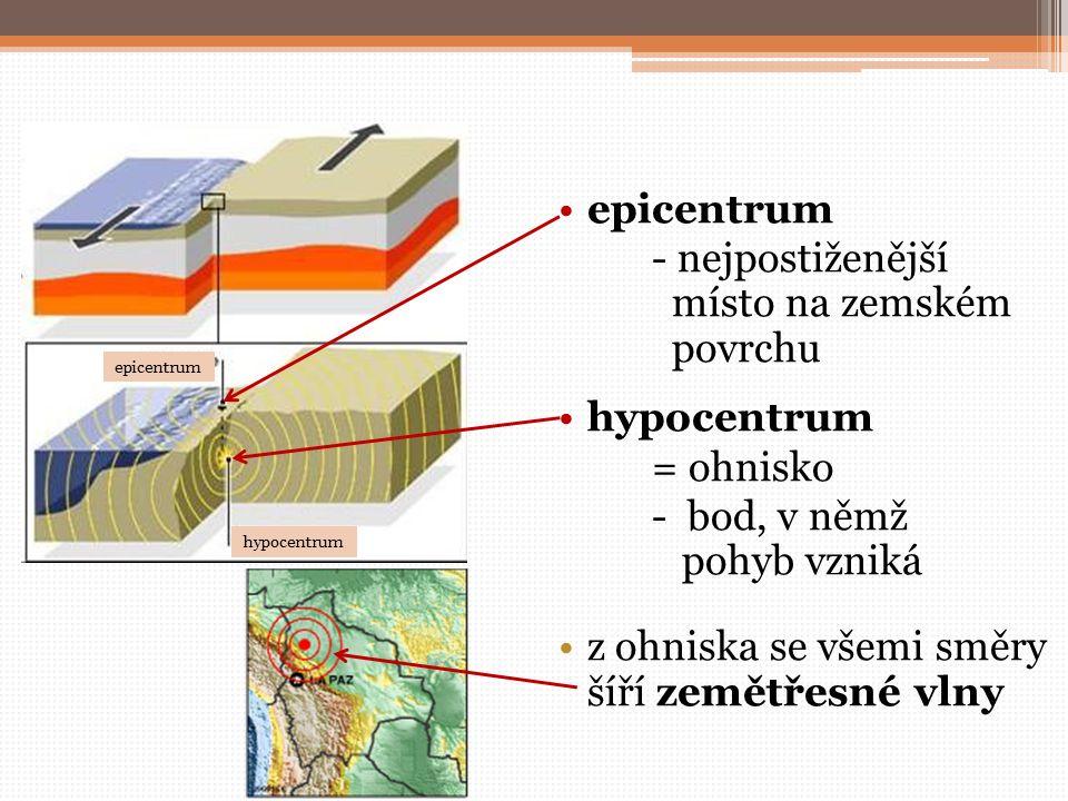 epicentrum - nejpostiženější místo na zemském povrchu hypocentrum = ohnisko - bod, v němž pohyb vzniká z ohniska se všemi směry šíří zemětřesné vlny hypocentrum epicentrum