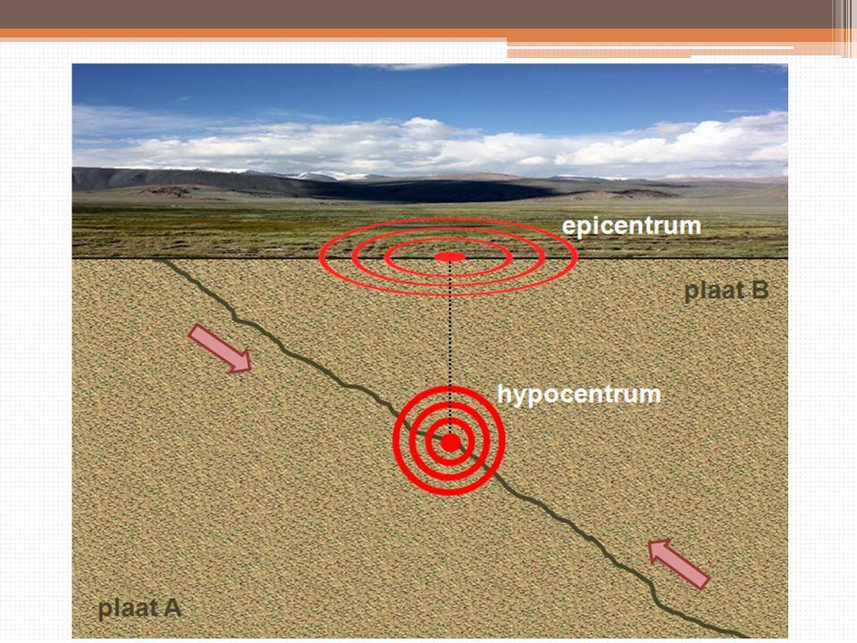 druhy zemětřesení a.tektonická – 90% - nejčastější a nejzhoubnější - vyvolaná pohybem litosférických desek b.sopečná (vulkanická) – 7% - vyvolaná sopečným výbuchem c.řítivá – 3% - způsobená např.