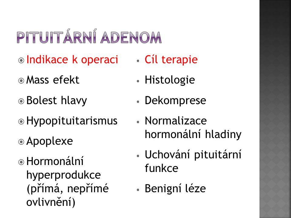  Indikace k operaci  Mass efekt  Bolest hlavy  Hypopituitarismus  Apoplexe  Hormonální hyperprodukce (přímá, nepřímé ovlivnění) Cíl terapie Hist